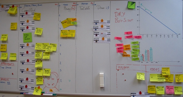 The 5 Strengths Of A Physical Task Board Skycoach