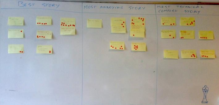 StoryOscars